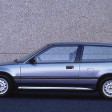 Honda Civic 1.5i Hatchback