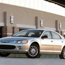 Chrysler Sebring Sedan LXi