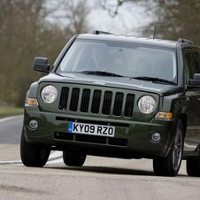 Jeep Patriot Limited 4X2