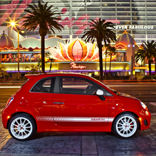 Chrysler and Fiat have been performing well in the US but not enough to offset Europe