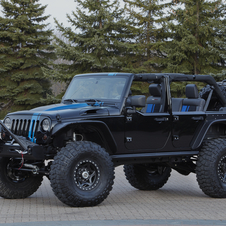 Jeep Reveals V8 and Retro Concepts at Moab Easter Jeep Safari