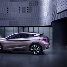It shares a platform with the Mercedes-Benz compact models