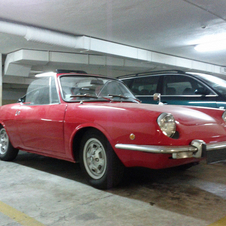 Stumbled upon: Fiat 850 Sport Spider