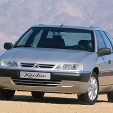 Citroën Xantia 2.0i 16V SX Break Automatic