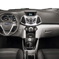 Ford nailed the interior. Its basic but looks great