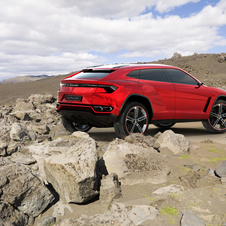 Lamborghini's commercial goal for the Urus is to sell 3000 units per year