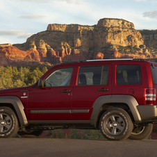 Jeep Liberty Renegade 4X4