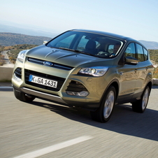 Kuga demand has been high in Europe, especially in the UK