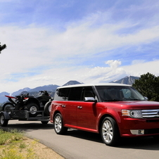 Ford Flex Limited AWD