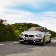 BMW 218i Convertible