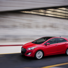 Elantra GT is the New Elantra Wagon