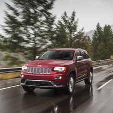 Jeep Grand Cherokee Gen.4