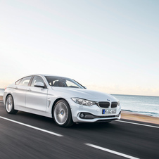 BMW 435i xDrive Gran Coupé Automatic