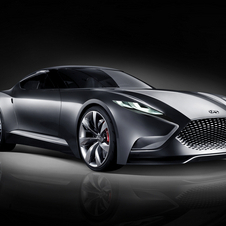 Hyundai says that this shows the direction for the next Genesis Coupe