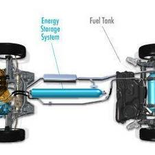 The system compresses air from power scavenged from regenerative braking and used to power a hydraulic braking