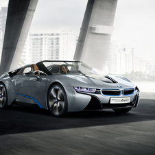 Apparently the new i8 Spyder concept may be very close to a final production version