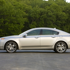 Acura TL SH-AWD AT w/ Technology Package
