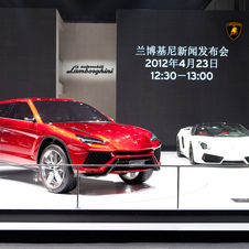 If the sports car market keeps it, the Urus might not be necessary