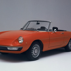 The Duetto was the name of the original Alfa Romeo Spider