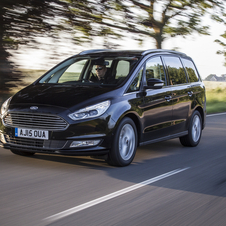 Ford Galaxy 2.0 TDCi Titanium