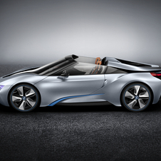 The i8 will come in 2014