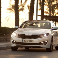 Kia Optima 1.7 CRDi TX Automatic