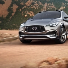 QX30 serves as a preview for a future premium compact SUV model designed for a new generation of customers