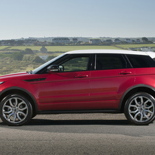 The engines will be partially borrowed from the Evoque