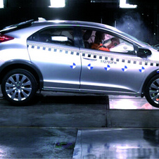 Euro Civic Aims for Top Euro NCAP Results