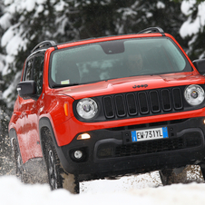 Jeep Renegade 2.0 MJD AWD ATX Trailhawk