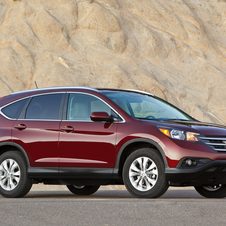 The CR-V received a five-star award from Euro NCAP